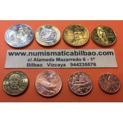 GRECIA MONEDAS EURO 2015 SC : 1+2+5+10+20+50 Centimos + 1 EURO + 2 EUROS 2015 EUROPA y VACA SERIE TIRA @RARA@